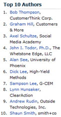 CustomerThink Top 10 Authors