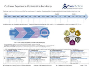 ClearCX_Roadmap1