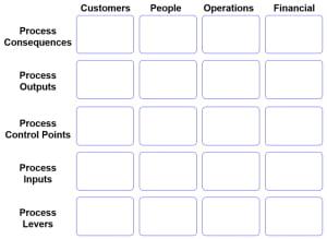 Balanced Scorecard Leading Indicators