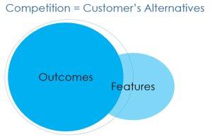 Customers-Alternatives