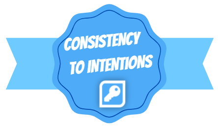 Consistency to Intentions