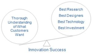 best customer experience innovation practice