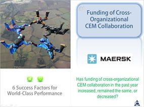cx collaboration