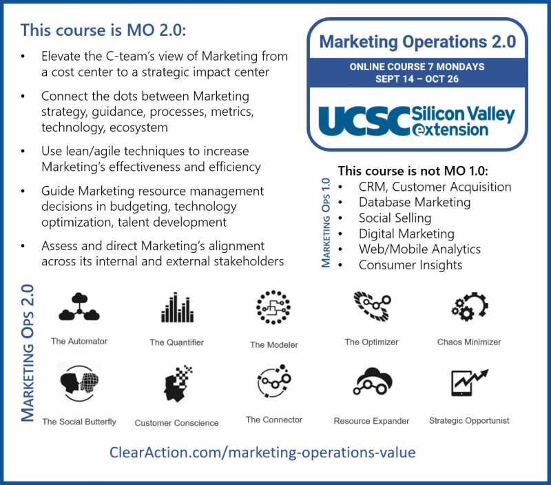 Marketing Operations UCSCX