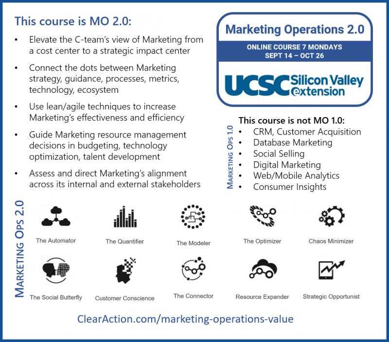 Marketing Operations UCSCX
