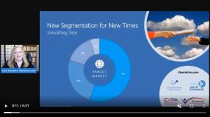 Customer Expectations Segmentation