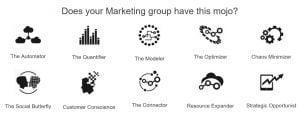 Marketing Operations Mojo