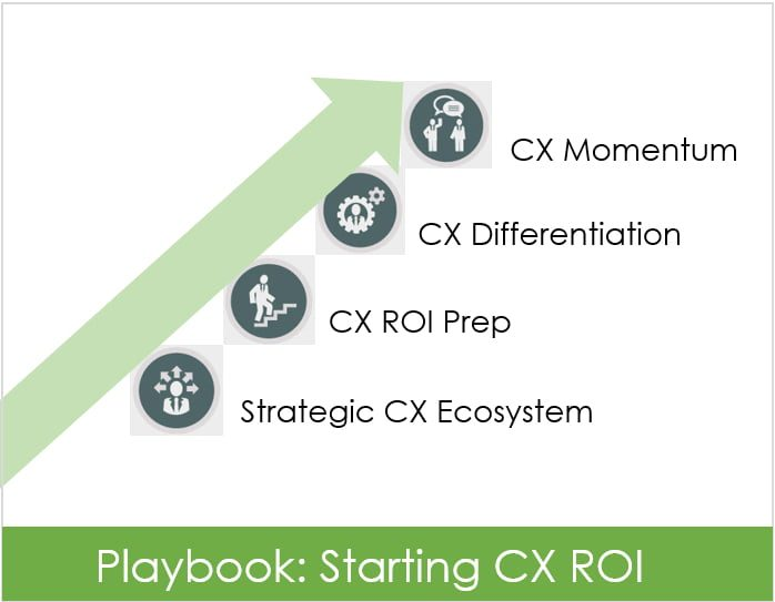 how to start customer experience management