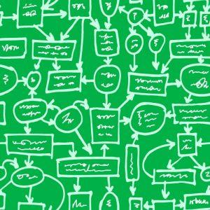 marketing process silos
