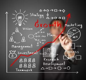 marketing operations profession