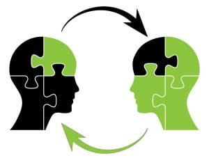 marketing learning organization