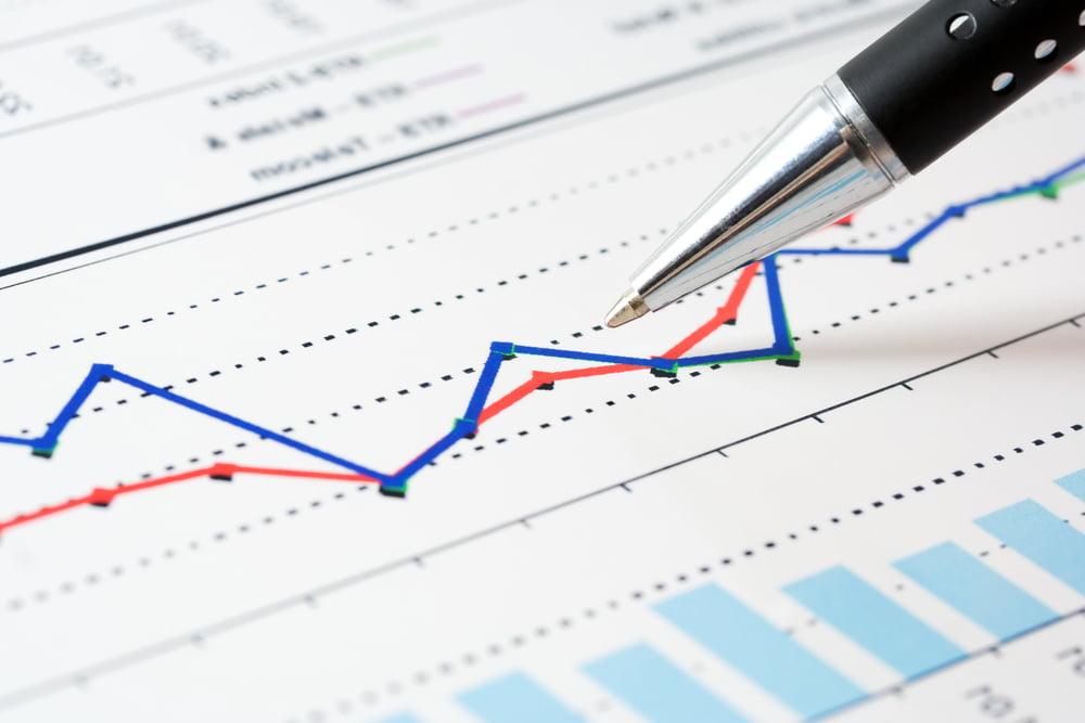 marketing accountability management
