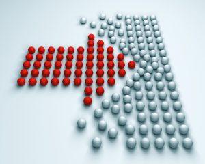 State of Customer Experience Management: Progress & Aspiration (Ingrid/Lynn)